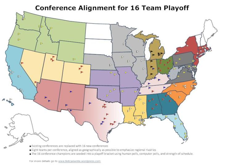 New Conference Alignment
